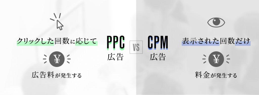PPC広告とCPM広告の違い