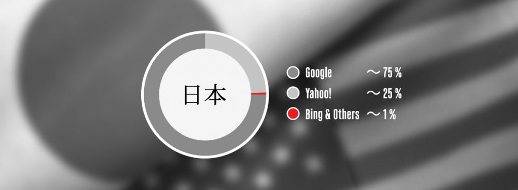 日本の検索エンジンユーザー割合
