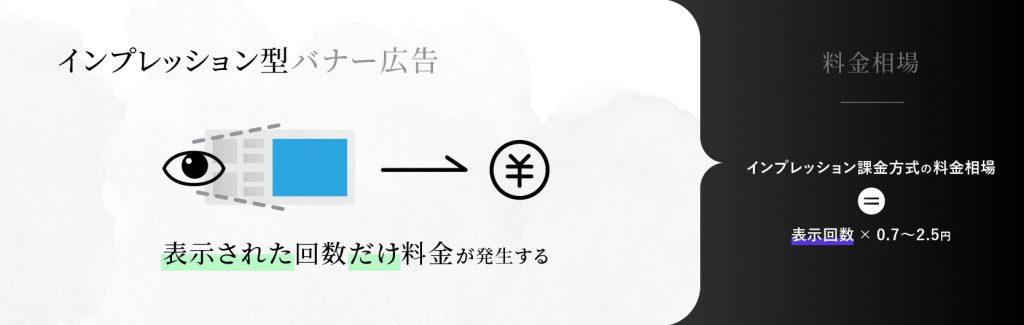 インプレッション型