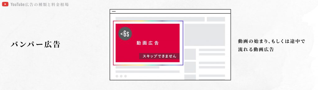 YouTube広告の種類-04