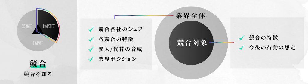 作成手順-04