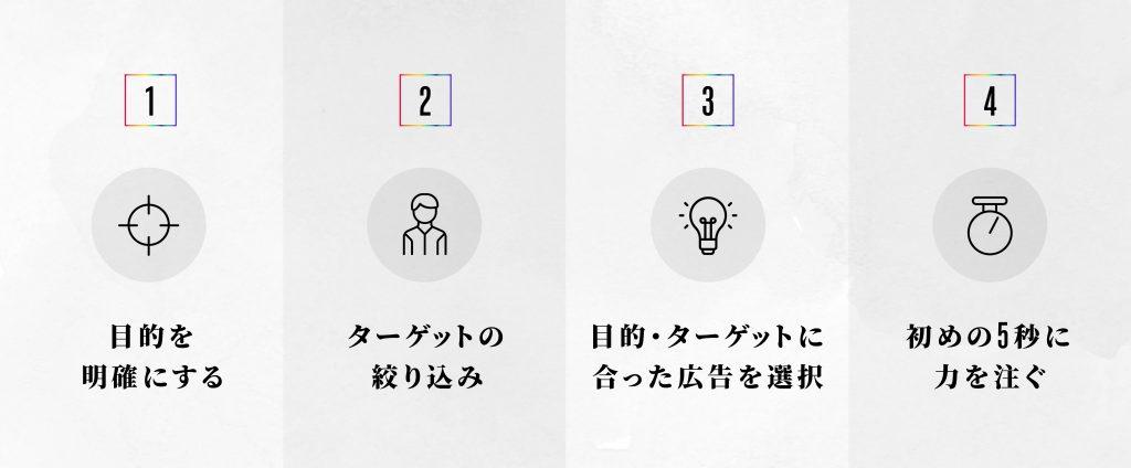 4つのポイント-01