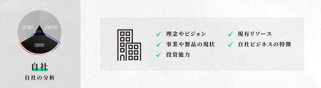 作成手順-05