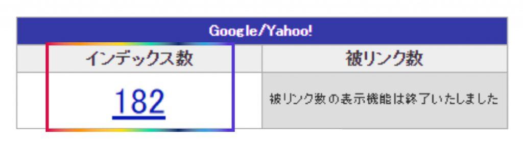 Google・Yahoo!のインデックス数