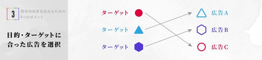 4つのポイント-04